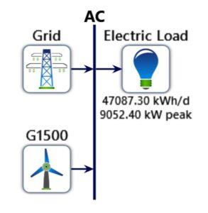 Electric diagram of HOMER Pro model
